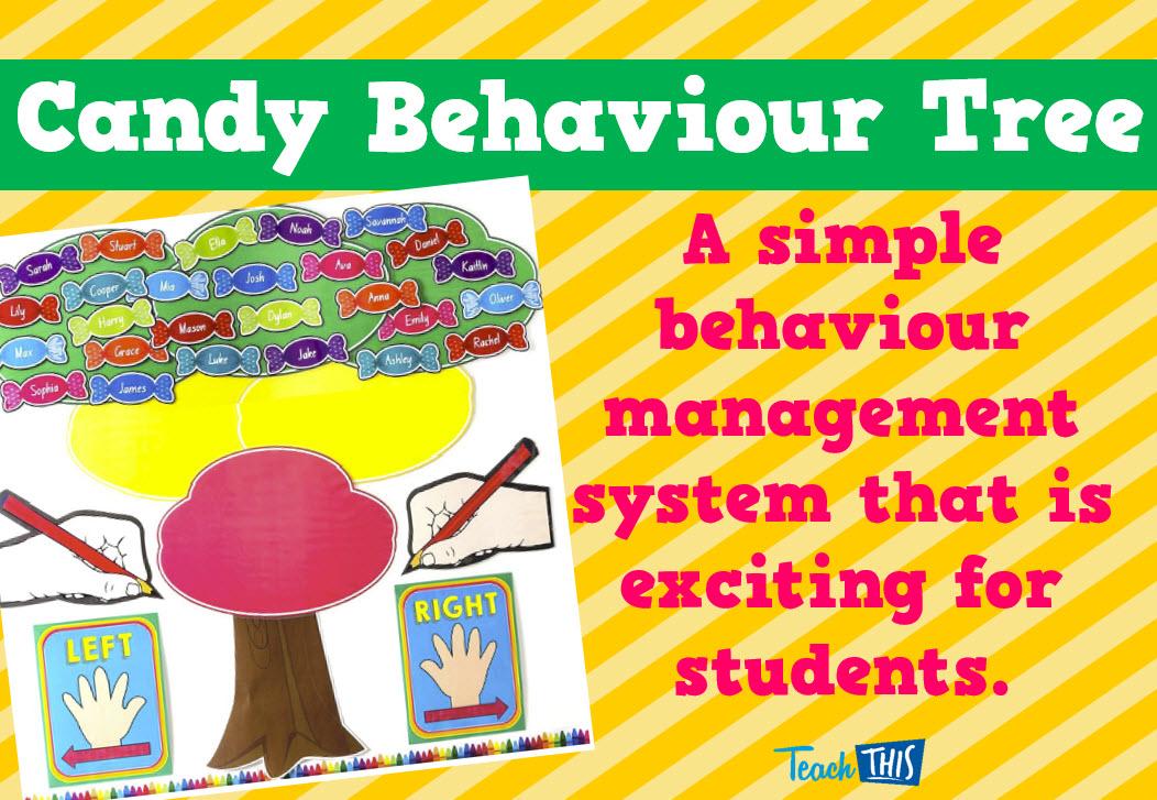 Candy Behaviour Tree