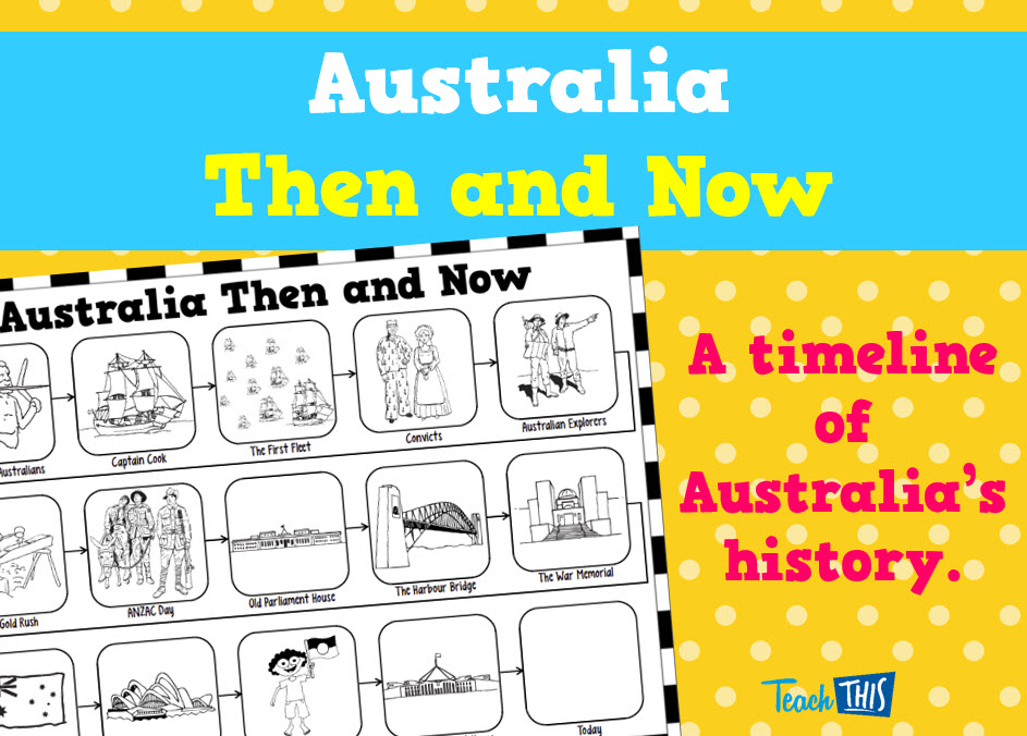 Australia Then and Now