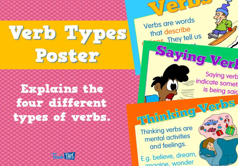 Verb Types Poster