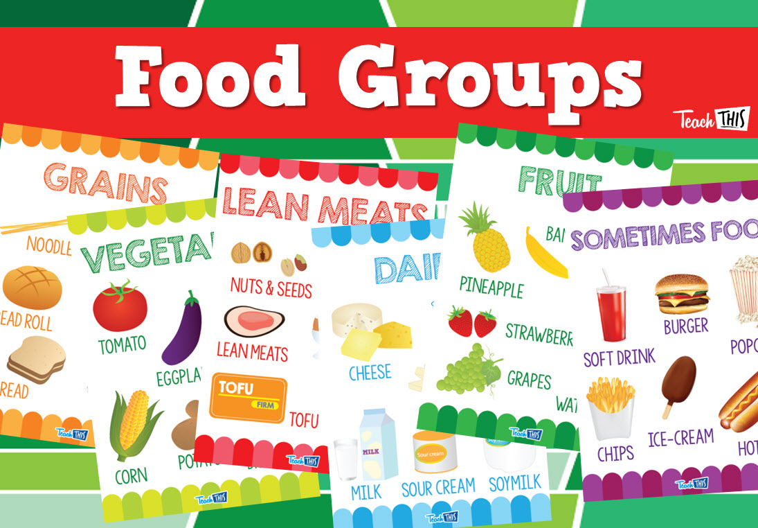 Food Groups Posters