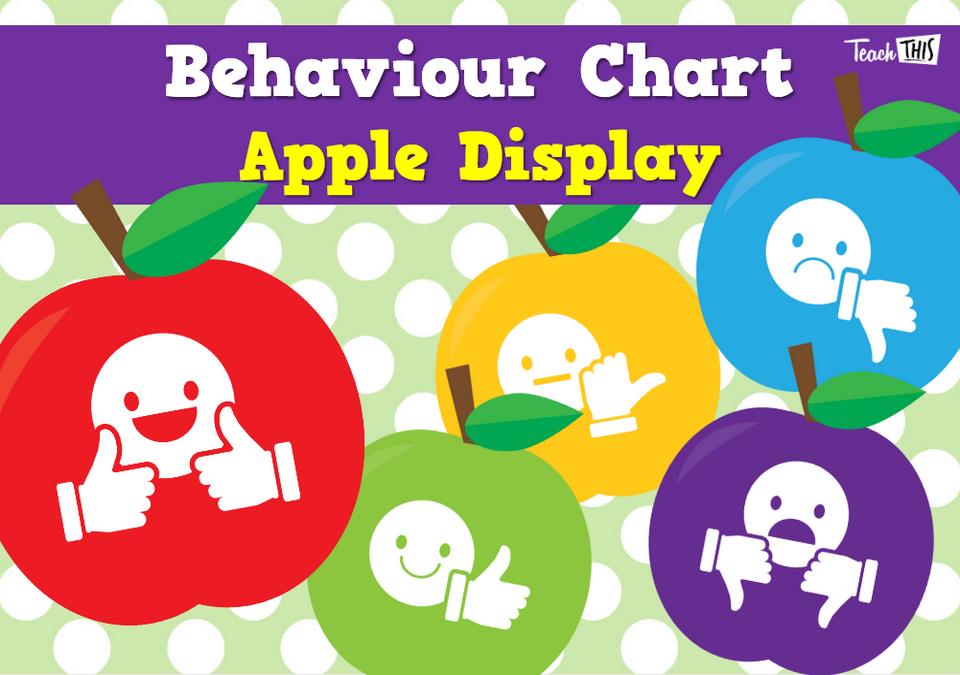Poster - Self Assessment Apples