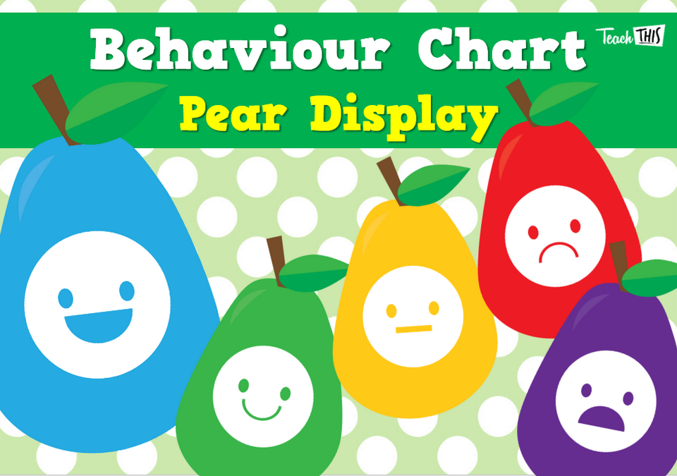 Poster - Self Assessment Pears