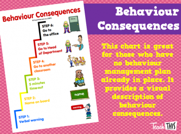 Behaviour Consequences
