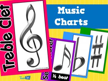 Music Charts