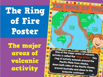 Volcanoes - Ring of Fire Poster