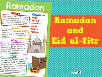 Ramadan and Eid ul-Fitr