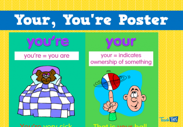 Your, You're Poster