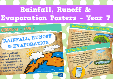 Rainfall, Runoff & Evaporation Posters - year 7