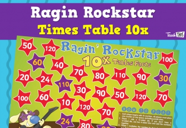Ragin Rockstar - 10x Tables