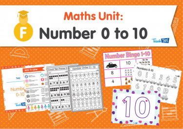 Maths Unit: Number 0 to 10