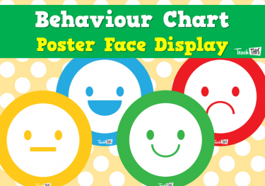 Poster - Self Assessment Faces