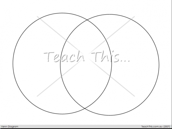 graphic organisers - printable graphic organisers for classroom teaching